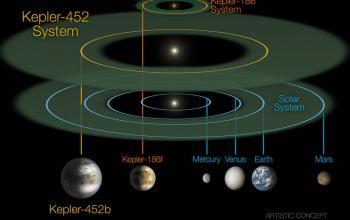 Fantascienza.com, il meglio della settimana di Kepler 452b