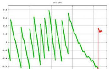 La Terra rallenta e il 2008 si allunga di un secondo