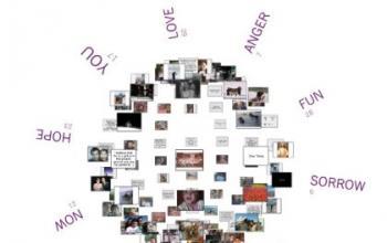La sonda del tempo di Yahoo