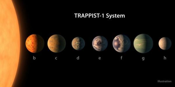 Trappist-1, sette pianeti con birra allo stato liquido