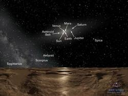 Ecco come un ipotetico osservatore sulla superficie di Sedna vedrebbe il nostro Sistema Solare. Credit: Adolf Schaller / NASA