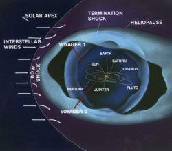 Lo schema delle missioni Voyager