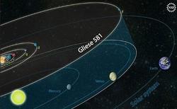 Gliese 581 un confronto con il nostro Sistema Solare