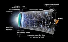 """Il migliore degli universi possibili: la """"scoperta"""" del multiverso – parte III"""