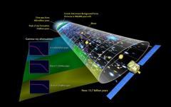 La confutazione della Teoria del Big Bang