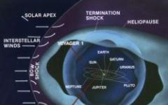 Voyager 1 oltre i confini del Sistema Solare