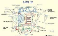 Antimateria: la caccia apre nel 2005