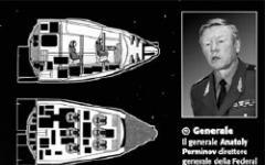 Klipper, quando l'astronave parla russo