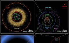 Sedna è il decimo pianeta?
