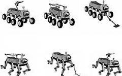 I robot armati pattugliano il confine