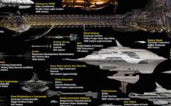 Tutte le astronavi della fantascienza, o quasi