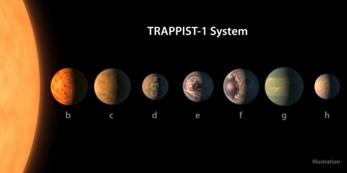 Sensazionale scoperta: Trappist-1 ha 7 possibili