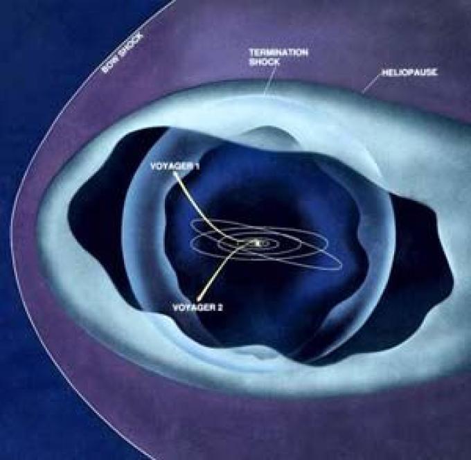 La Voyager Interstellar Mission alla ricerca dell'eliopausa... dove nessuno è mai giunto prima.