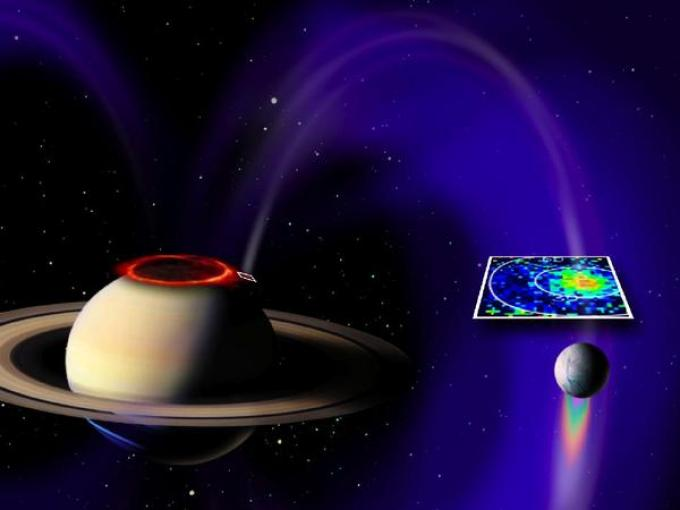 """La figura mostra una ricostruzione del flusso incandescente di luce ultravioletta vicino al polo nord di Saturno che si presenta come """"impronta"""" della connessione magnetica tra Saturno e la sua luna Enceladus. L'impronta e le linee del campo magnetico non sono visibili ad occhio nudo, ma sono stati individuati mediante lo spettrografo ultravioletto e gli strumenti di rilevazione delle particelle presenti sulla navicella spaziale Cassini della NASA. L'impronta, recentemente scoperta da Cassini, segnala la presenza di un circuito elettrico che collega Saturno con Enceladus accelerando gli elettroni e gli ioni lungo le linee del campo magnetico. In questa immagine, l'impronta è raffigurata nel riquadro bianco segnato su Saturno, con le linee del campo magnetico in bianco e viola."""