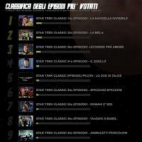 La7, giovedì i tre migliori episodi di Star Trek